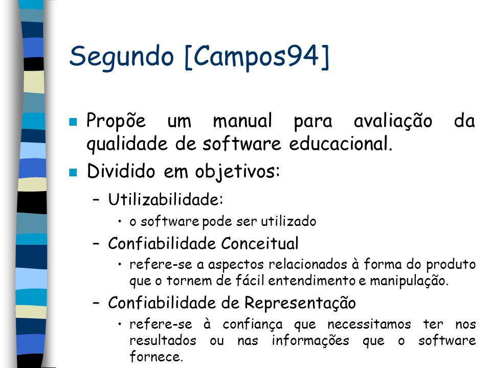 Segundo [Campos94] Propõe um manual para avaliação da qualidade de software educacional. Dividido em objetivos: